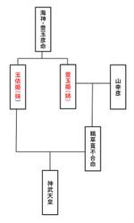Keizu1_2